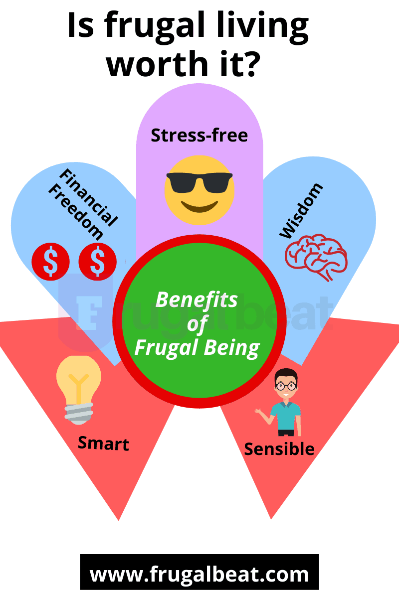 Is frugal living worth it