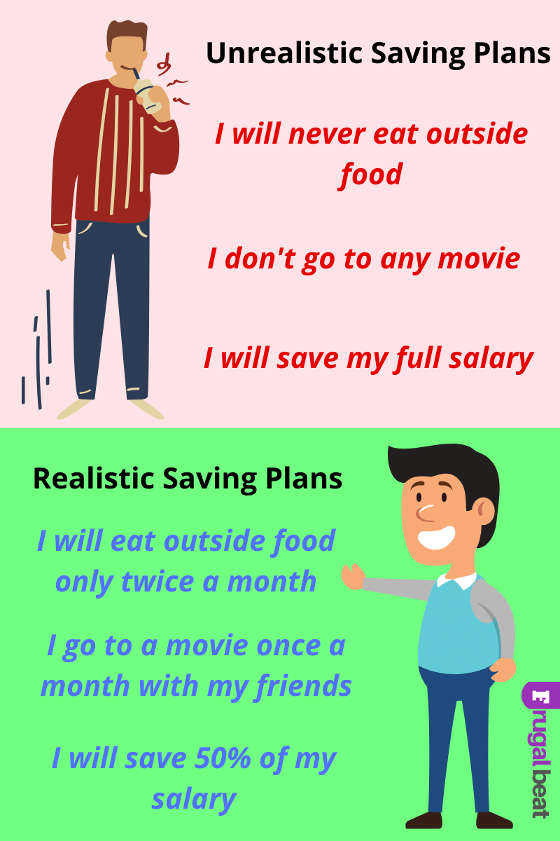Tips to Save 100 Dollars a Month