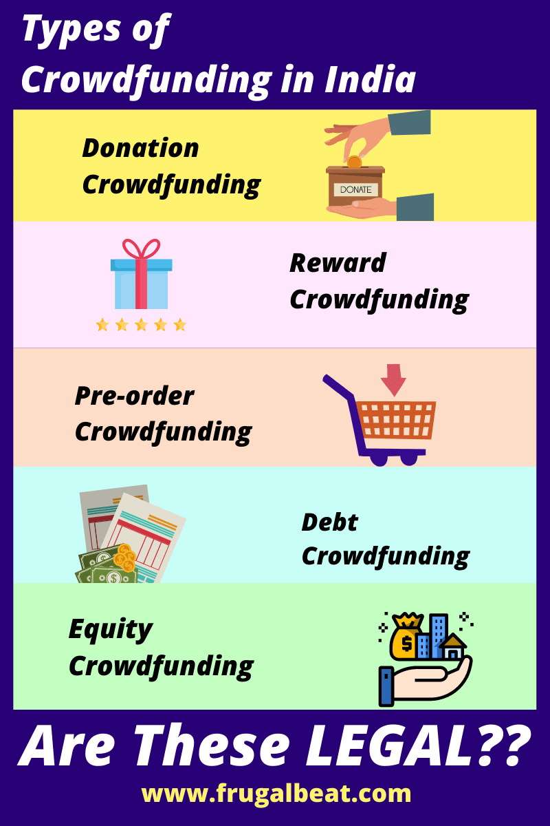 Is Crowdfunding Legal in India?